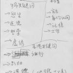 Keyword AAA HK (16)
